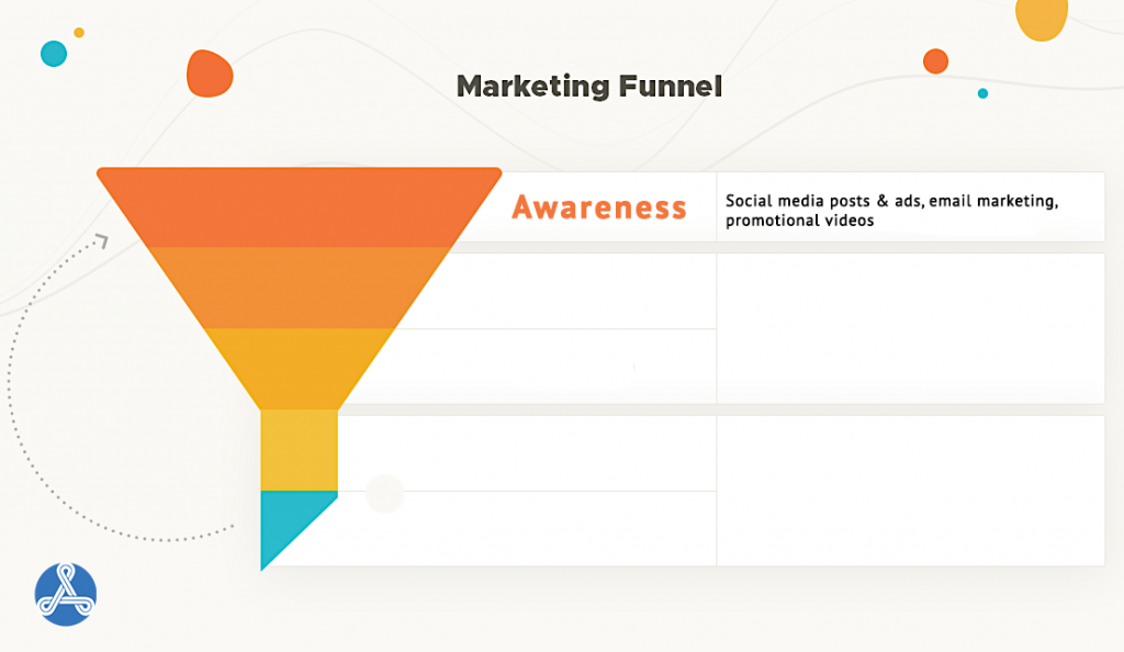 Top of the funnel awareness